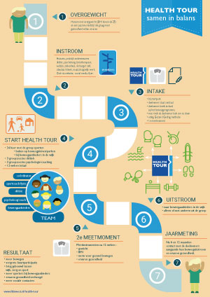 Infographic-Health-Tour.pdf